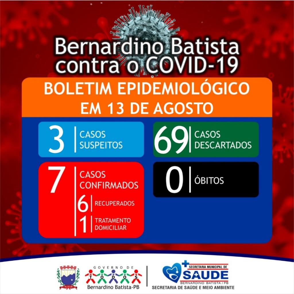 Secretaria Municipal de Saúde divulga boletim epidemiológico do coronavírus desta quinta-feira