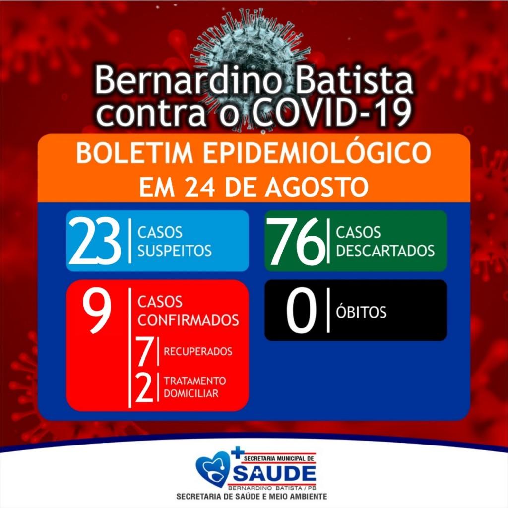 Boletim dessa segunda-feira confirma mais um caso confirmado de coronavírus em Bernardino Batista