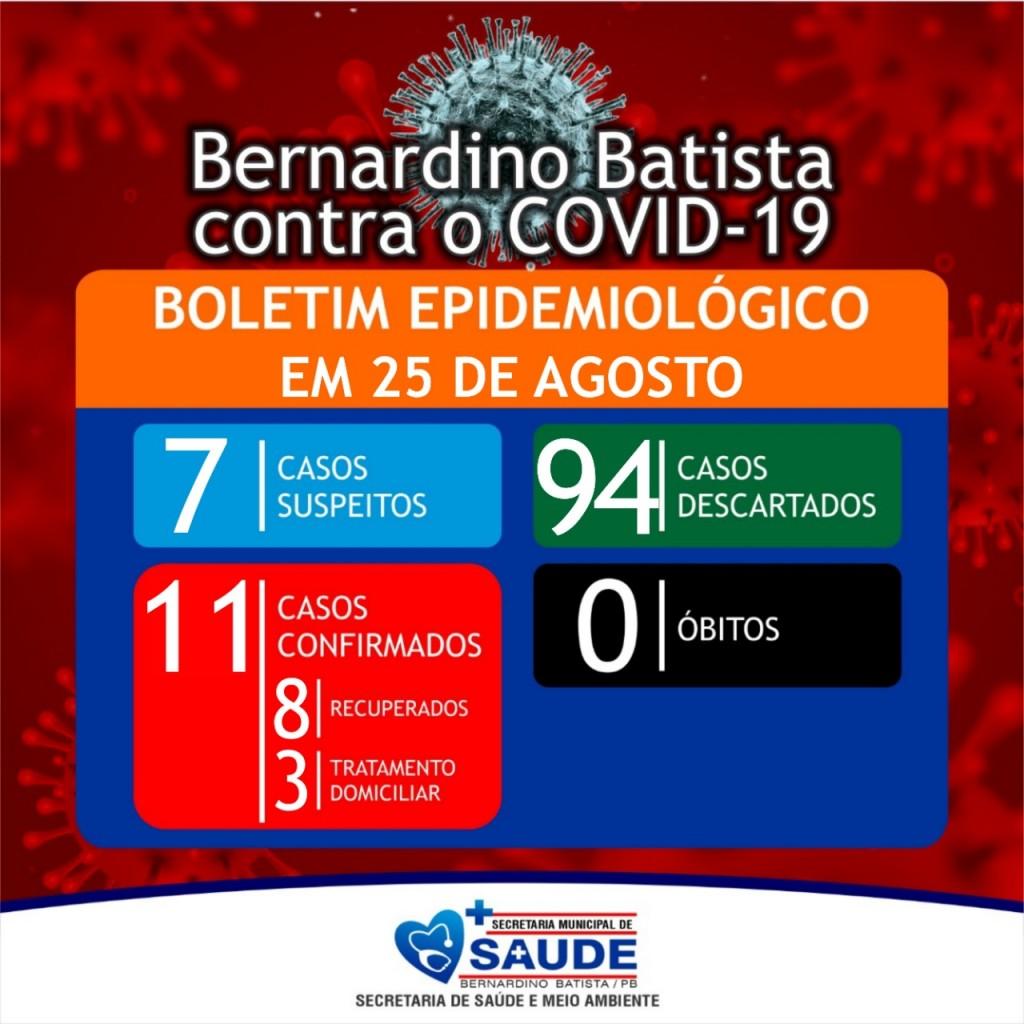 Criança de 02 anos e homem de 31 anos são os novos casos de coronavírus em Bernardino Batista
