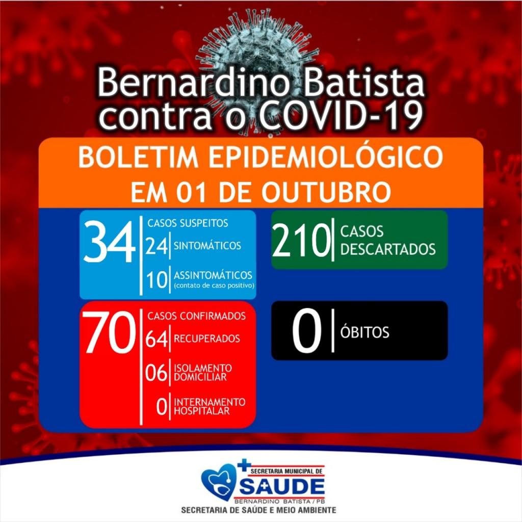 Veja como fechou o boletim Covid-19 de Bernardino Batista nesse 1º de outubro