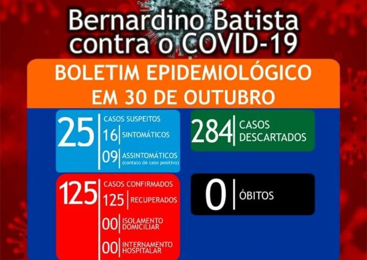 Bernardino Batista regista apenas um caso de coronavírus nessa quinta-feira